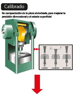 proceso de fabricación 4