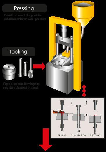 proceso de fabricación 2