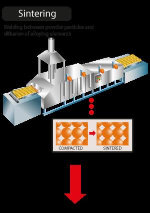 proceso de fabricación 3